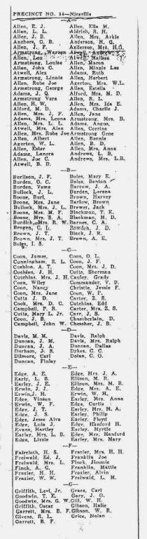 1927 Niceville Voters